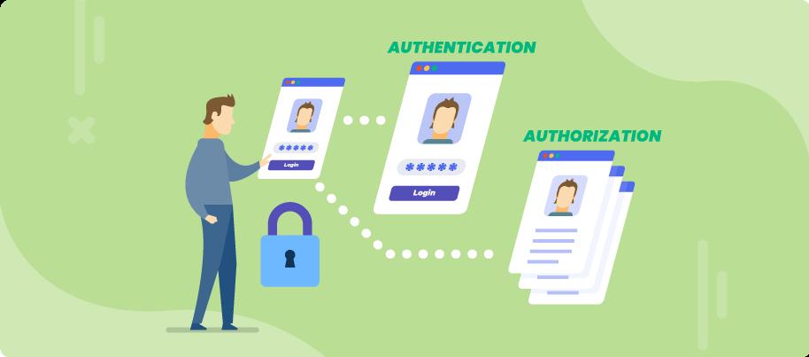 https://swoopnow.com/wp-content/uploads/2018/02/authentication-vs-authorization.png