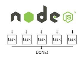 ماژول sync-node - راه حلی برای همزمان سازی