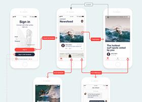 بهترین ابزارهای تجربه کاربری و رابط کاربری در سال 2018