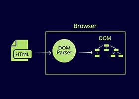 درک DOM به همراه جزئیات