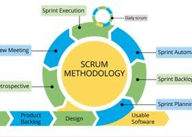 Scrum چیست؟