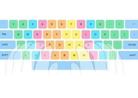 چگونه میتوان سرعت کدنویسی و تایپ خود را تقویت کرد